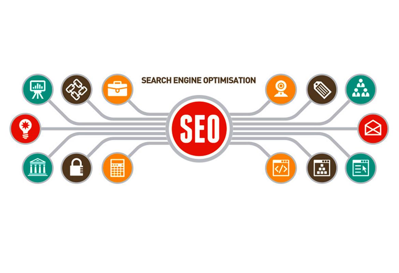 S.E.O. Προώθηση Ιστοσελίδων